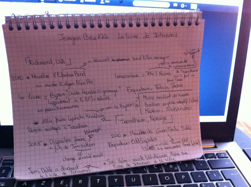 Mes notes récapitulatives pour trouver le meurtrier du Livre de Johannes